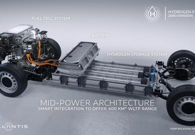 Stellantis/PSA Group add hydrogen fuel cell van